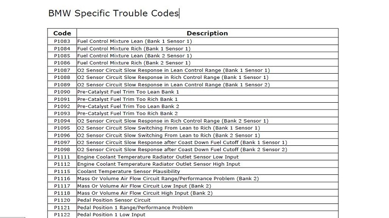 کدهای دیاگ خودرو