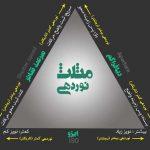 مثلث نوردهی به زبان فارسی