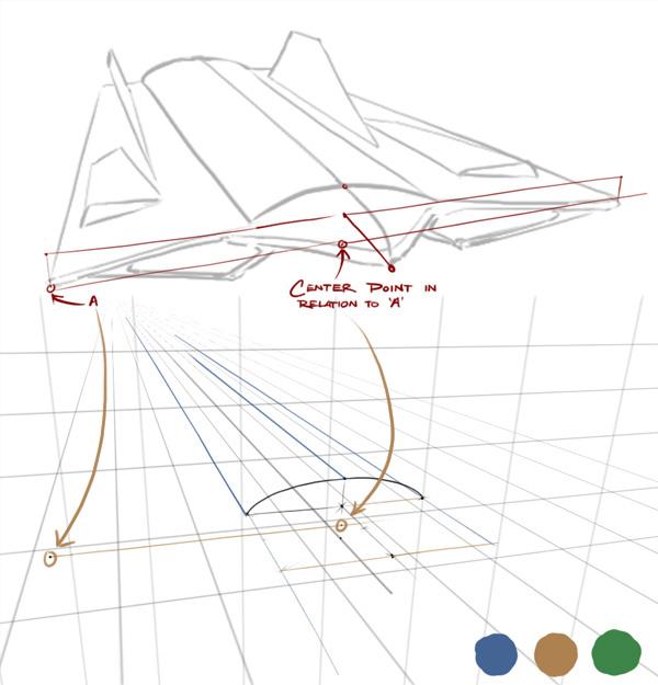 https://cdn.tutsplus.com/psd/uploads/legacy/0469_Perspective_Basics/26.jpg