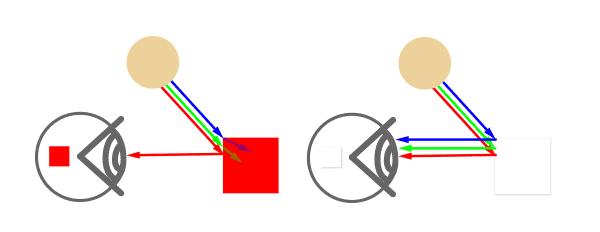https://cms-assets.tutsplus.com/uploads/users/108/posts/20679/image/color-shading-advanced-5.png