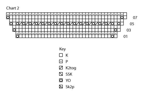 knitting_blanketsquare_chart2.jpg