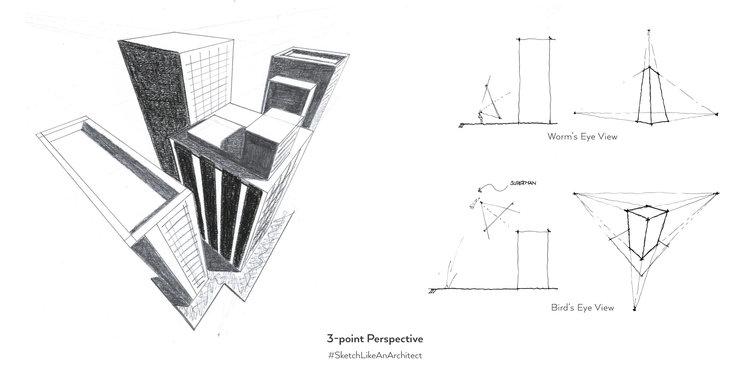 C:\Users\Danei\Desktop\3-point_perspective.jpg