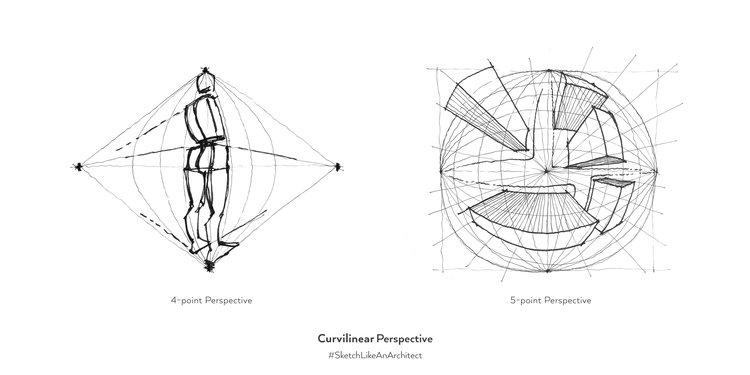 C:\Users\Danei\Desktop\Curvilinear_perspective_blog.jpg