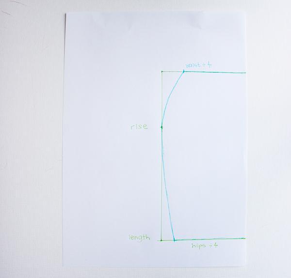 curve-knees-pattern.jpg