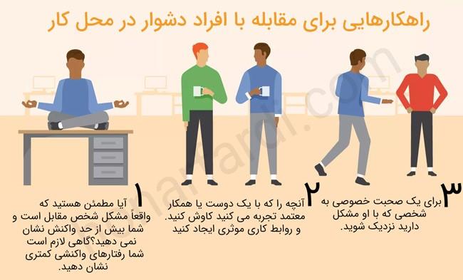 روشهای برخورد با افراد دشوار (اینفوگرافی)