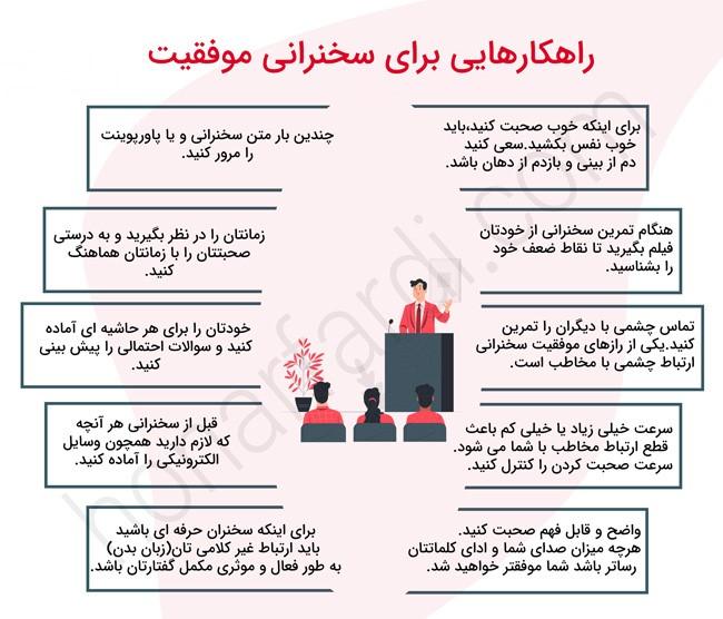راهکارهای سخنرانی در جمع (اینفوگرافی)