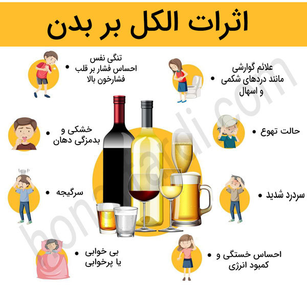 اثرات الکل بر بدن (اینفوگرافی)