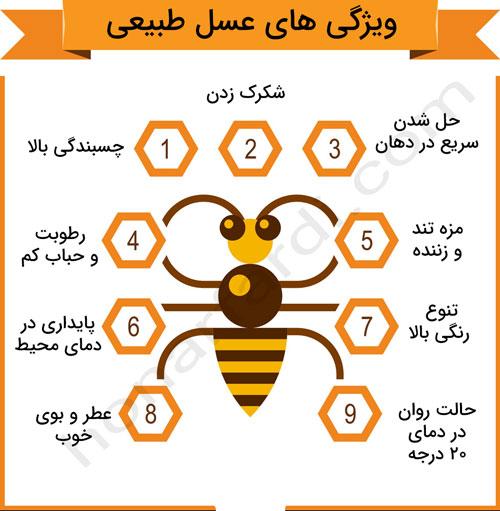 ویژگی های عسل طبیعی (اینفوگرافی)