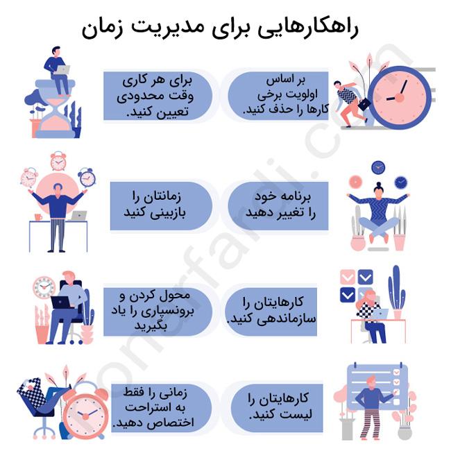 راهکارهای مدیریت زمان (اینفوگرافی)
