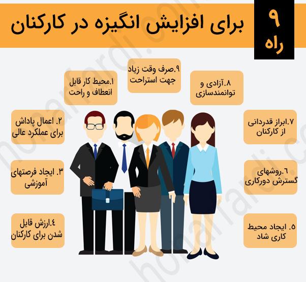 استراتژی هایی برای افزایش انگیزه در کارکنان (اینفوگرافی)