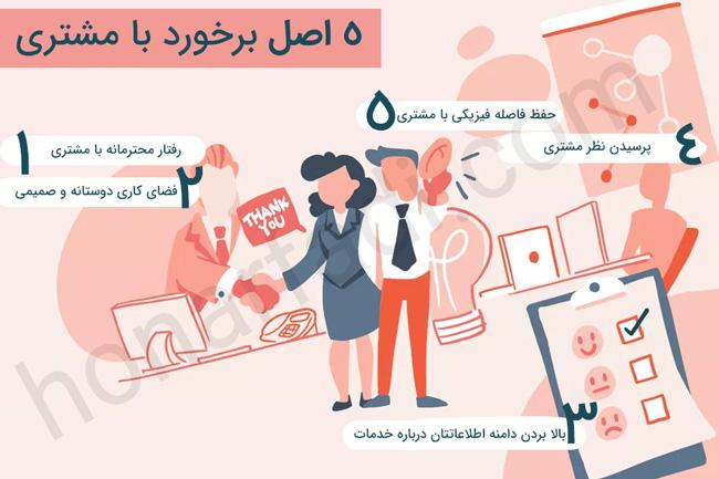 5 اصل برخورد با مشتری (اینفوگرافی)