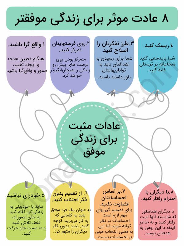 عادات مثبت برای زندگی موفق (اینفوگرافی)