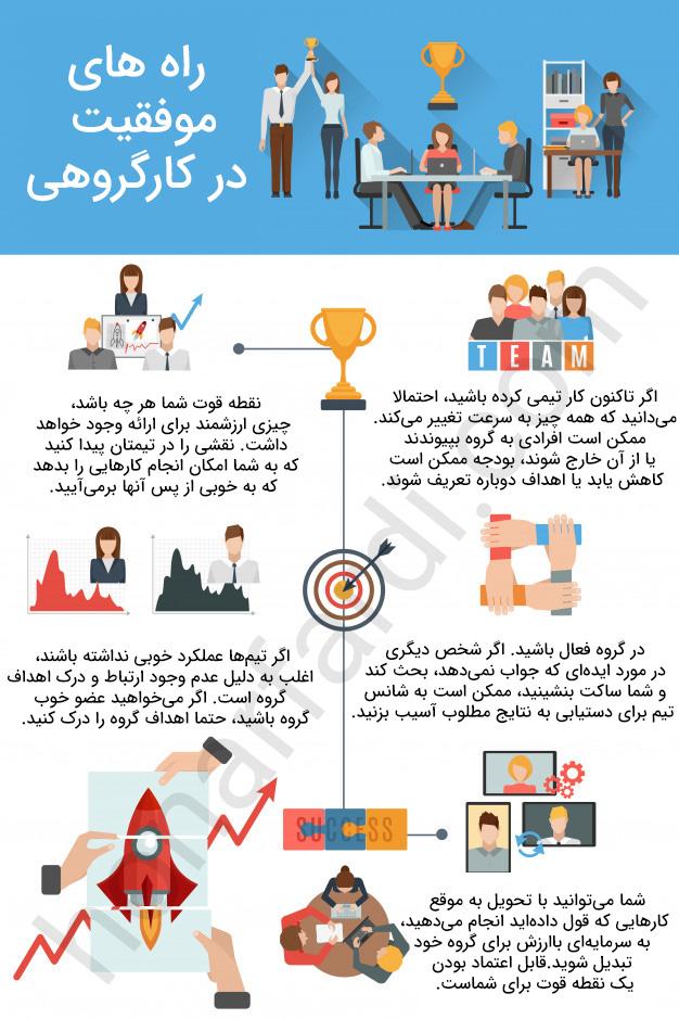 راههای موفقیت در کار گروهی (اینفوگرافی)