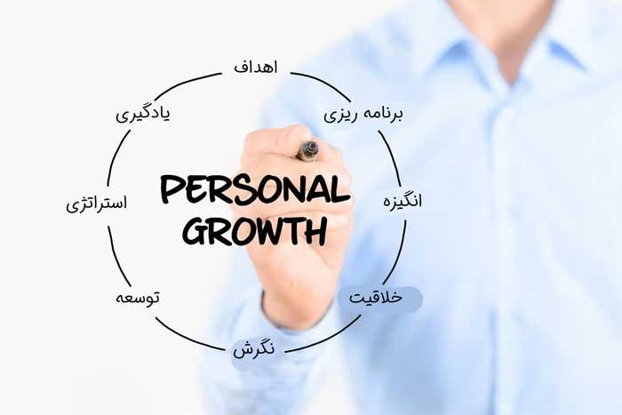 رشد فردی